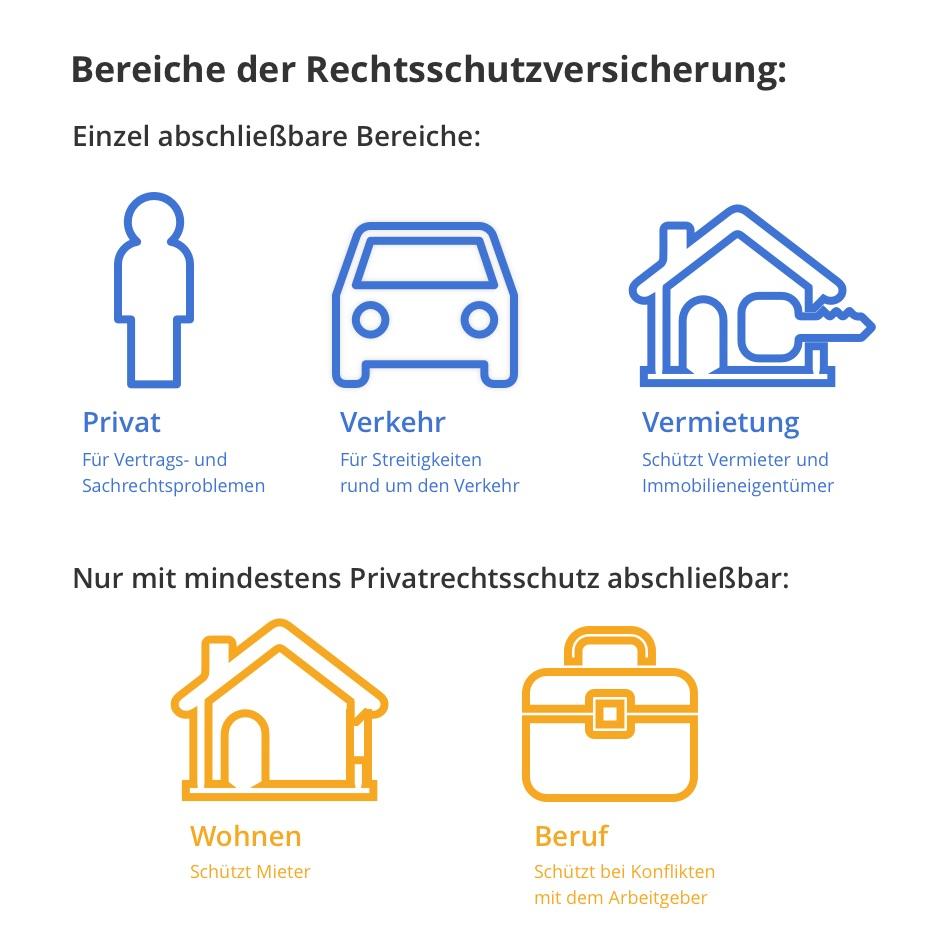 Rechtsschutz_1.1.jpg